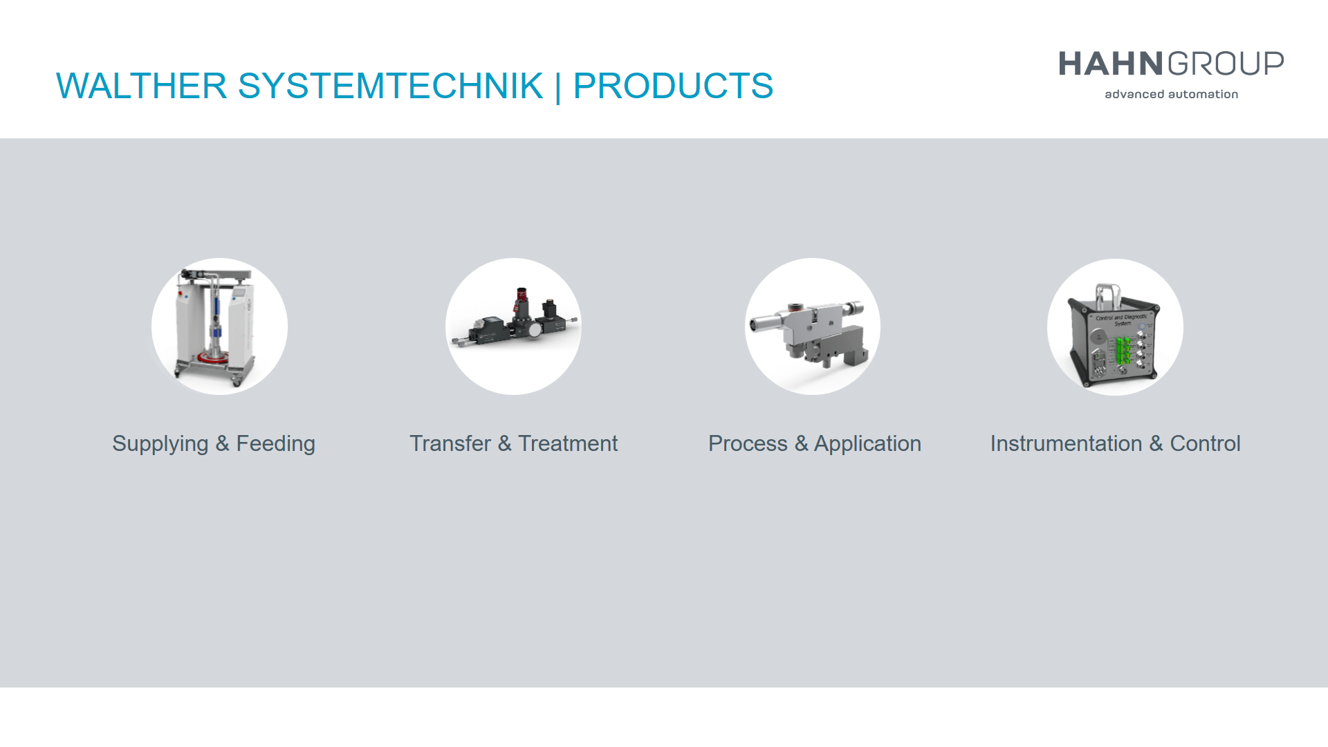 Standard Products of HAHN Group Walther Systemtechnik