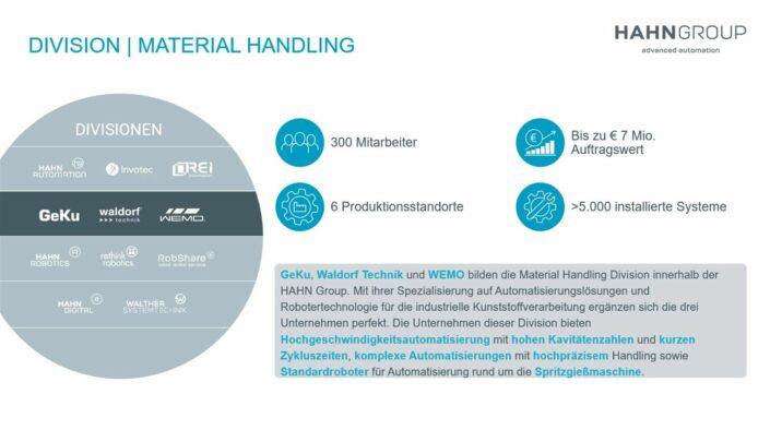 Material Handling Division der HAHN Group